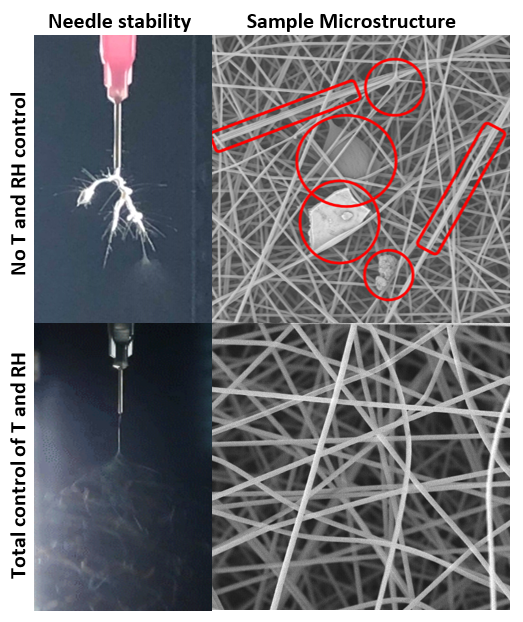 Electrospun nanofibers with and without T and RH conditioning